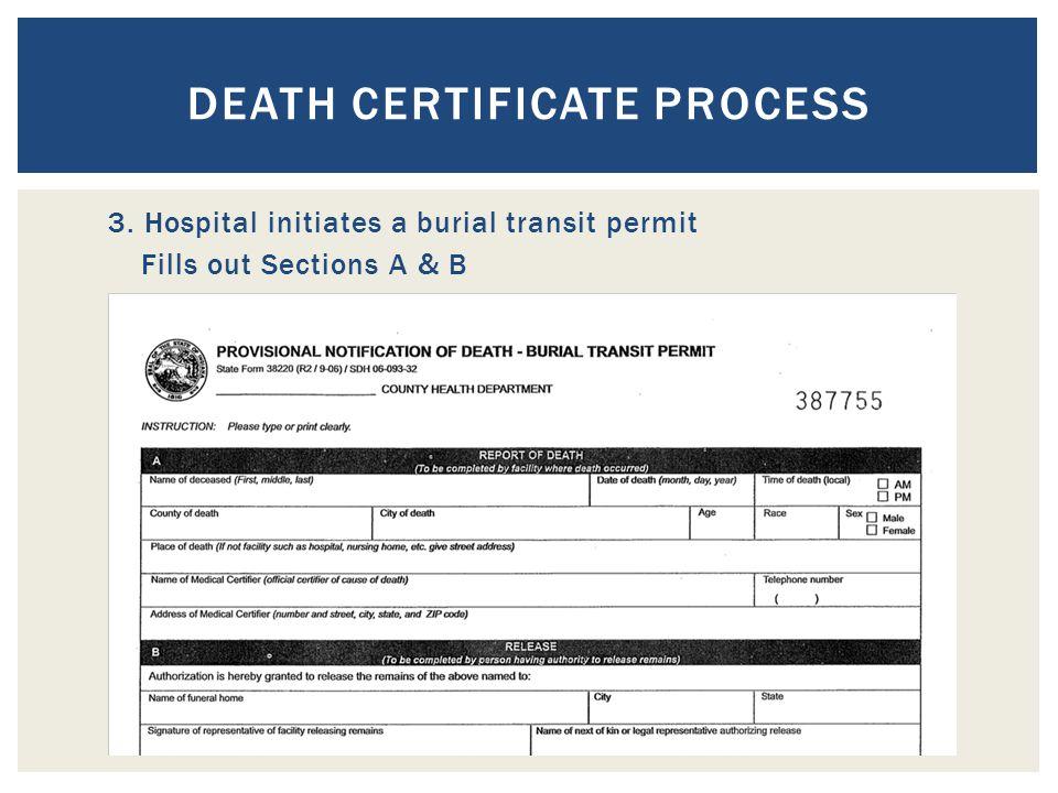 DEATH CERTIFICATE PROCESS 4.