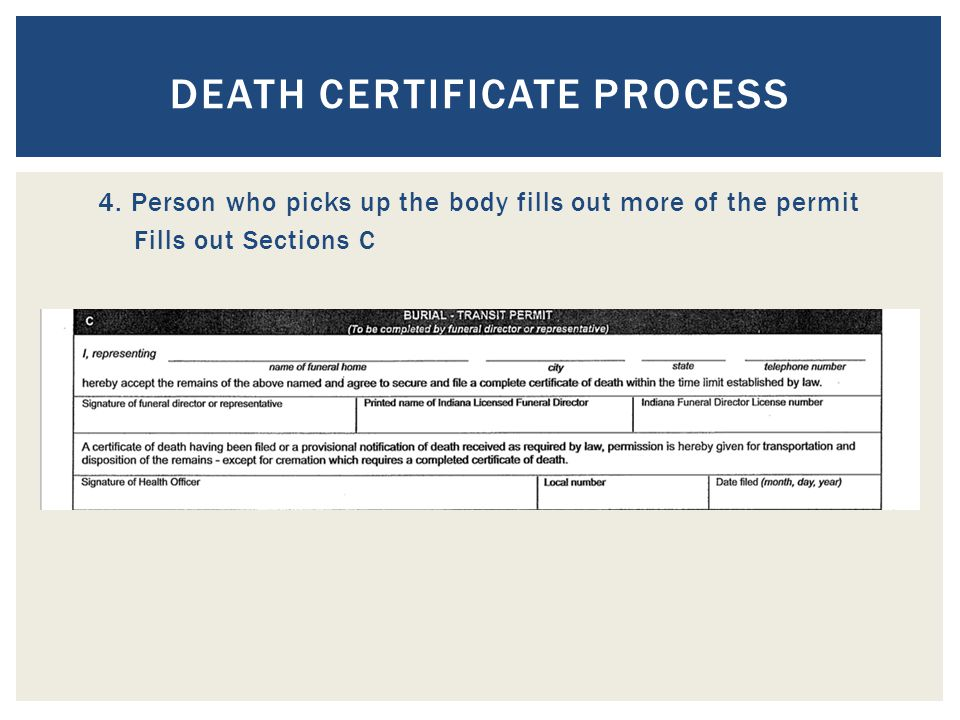 DEATH CERTIFICATE PROCESS 5.