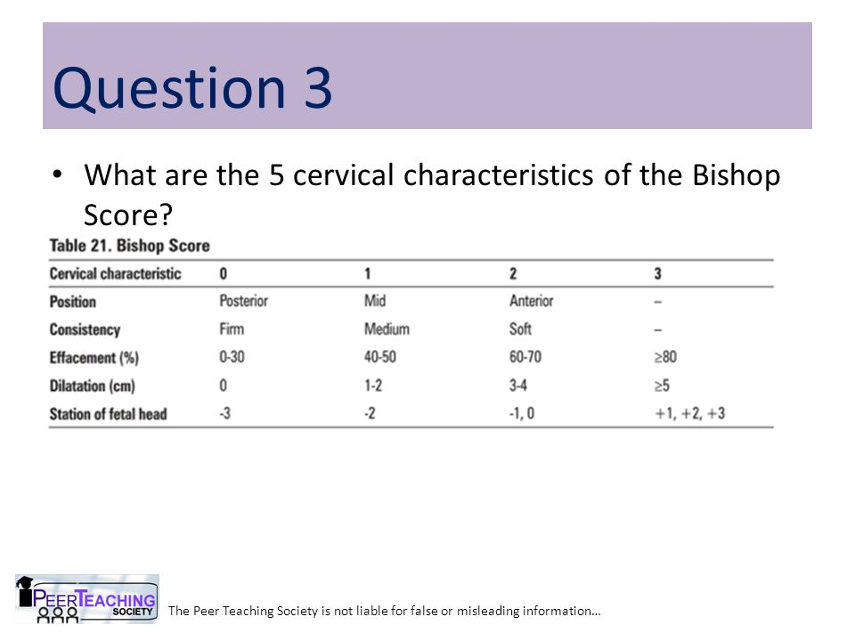 What are the 5 cervical characteristics of the Bishop Score? – Effacement – Position – Consistency – Dilation – Fetal lie The Peer Teaching Society is