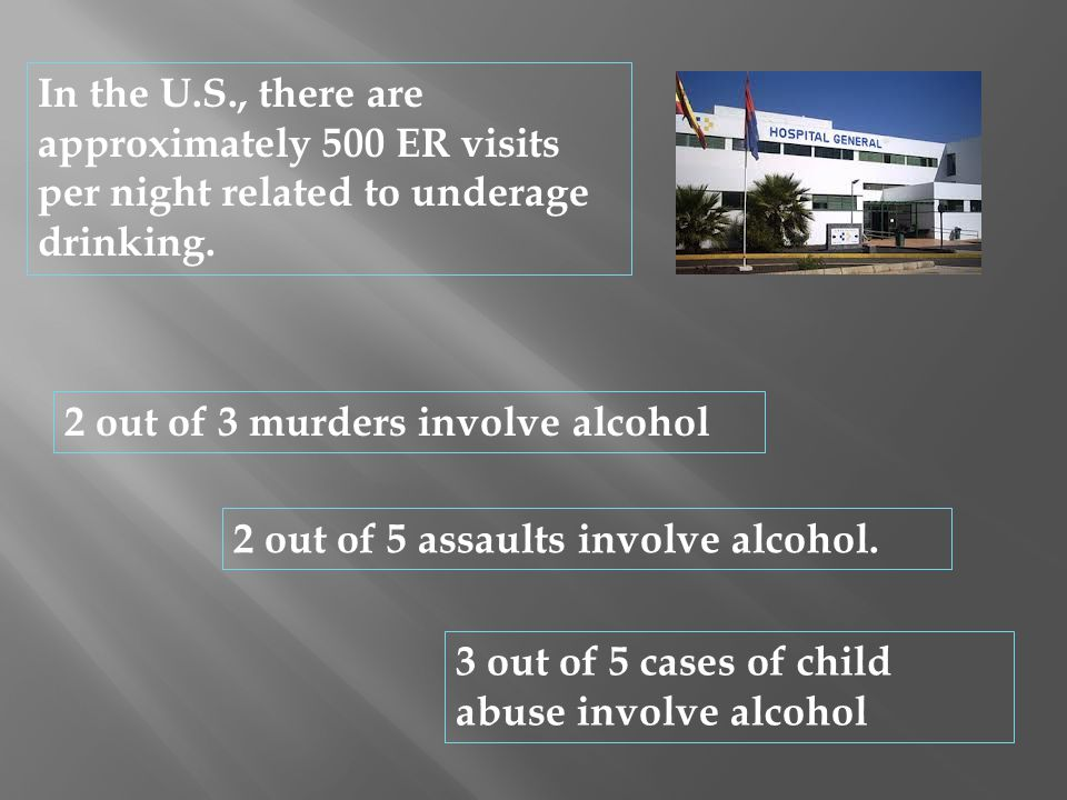 In the U.S., there are approximately 500 ER visits per night related to underage drinking. 2 out of 3 murders involve alcohol 2 out of 5 assaults invo