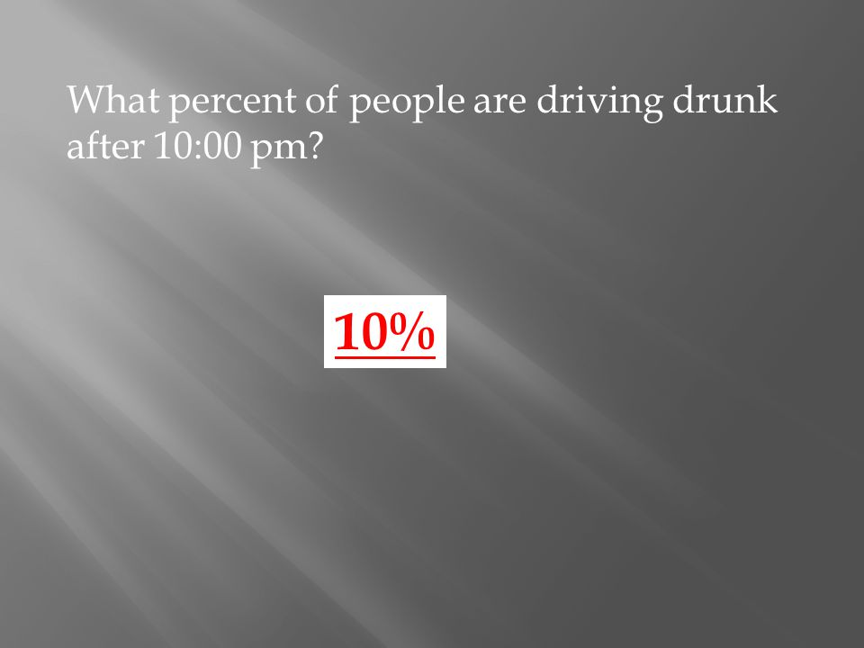 What percent of people are driving drunk after 10:00 pm 10%