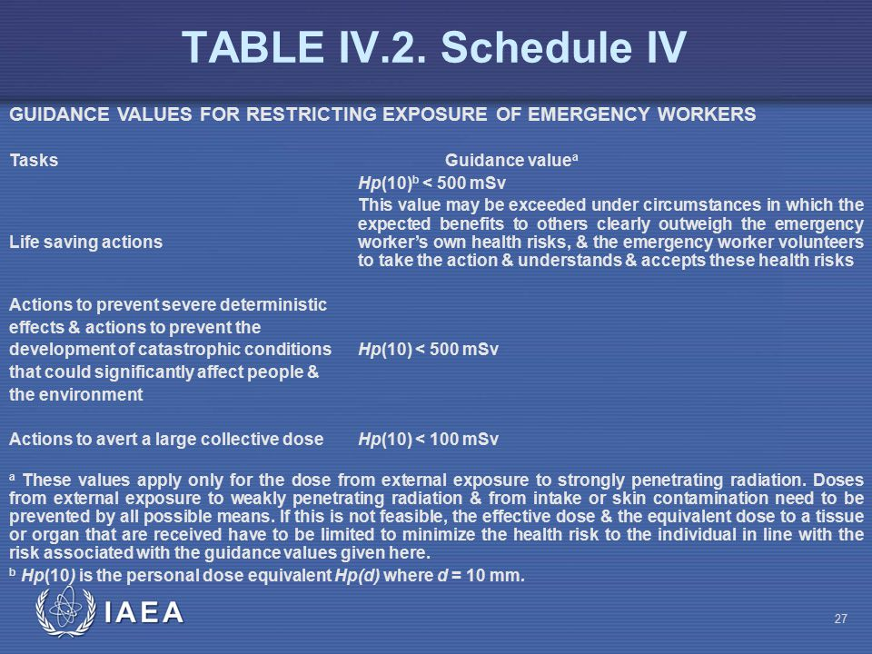 27 GUIDANCE VALUES FOR RESTRICTING EXPOSURE OF EMERGENCY WORKERS Tasks Guidance value a Hp(10) b < 500 mSv This value may be exceeded under circumstan