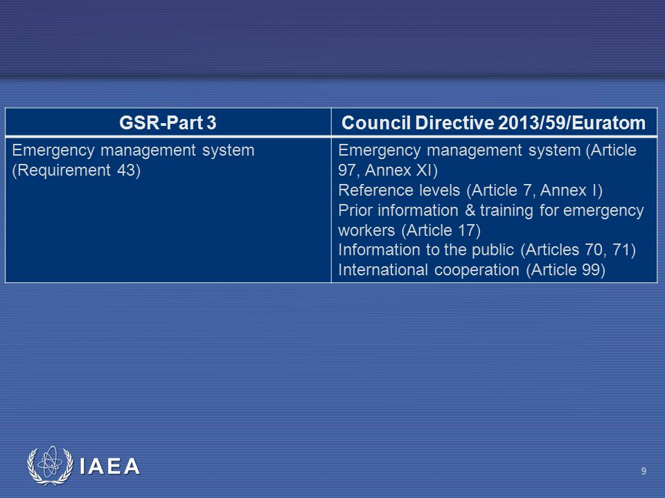 9 GSR-Part 3Council Directive 2013/59/Euratom Emergency management system (Requirement 43) Emergency management system (Article 97, Annex XI) Referenc