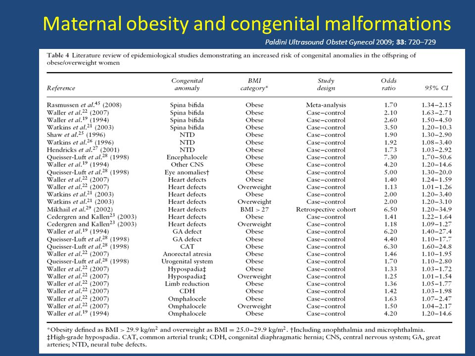 Maternal obesity and congenital malformations Paldini Ultrasound Obstet Gynecol 2009; 33: 720–729