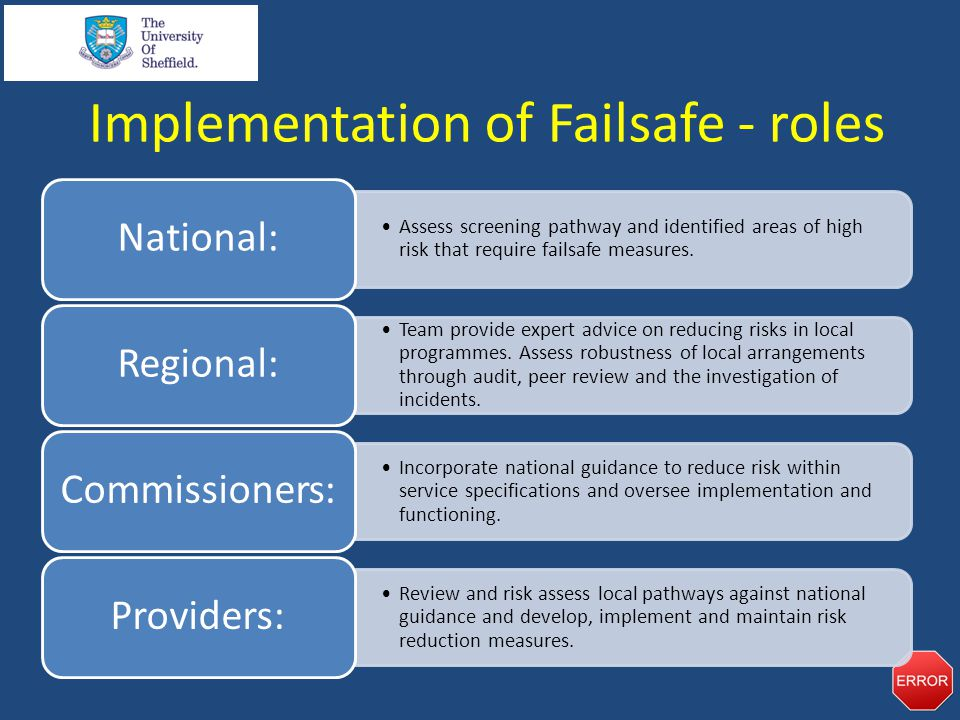 Implementation of Failsafe - roles Assess screening pathway and identified areas of high risk that require failsafe measures.