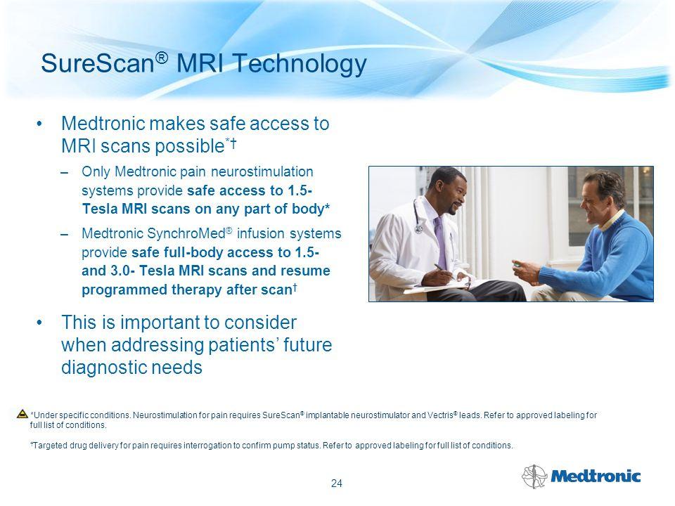 SureScan ® MRI Technology 1.Magnetic Resonance Imaging.