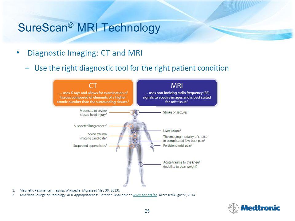 SureScan® MRI Technology 26 1.IMV MRI 2012 Benchmark Report.