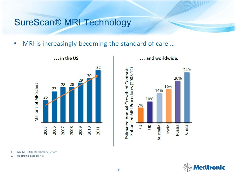 How Do You Identify Appropriate Patients for Medtronic Pain Therapies.
