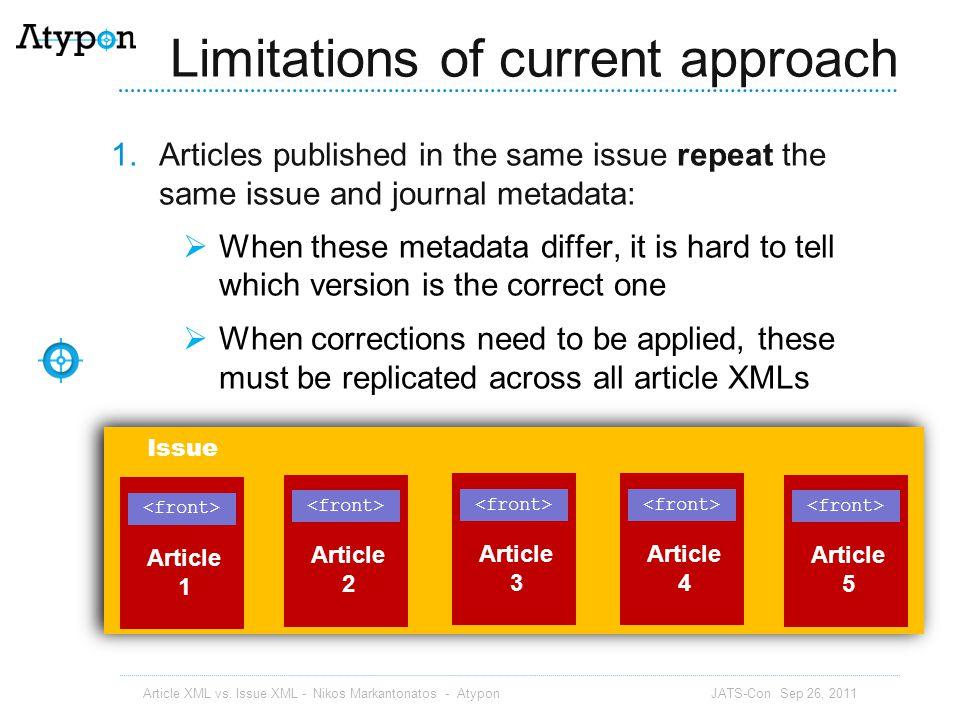 ToC headings example Article XML vs. Issue XML - Nikos Markantonatos - Atypon JATS-Con Sep 26, 2011