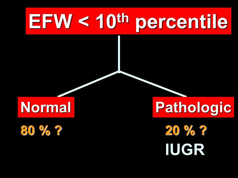 EFW < 10 th percentile NormalPathologic 80 % 20 % IUGR