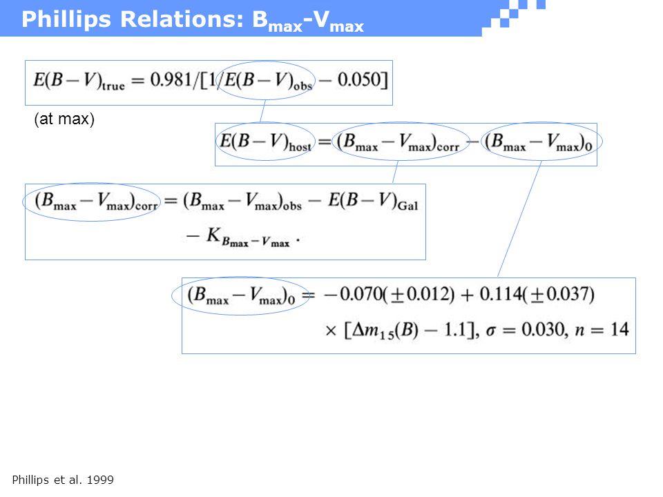 Phillips Relations: B max -V max Phillips et al. 1999 (at max)