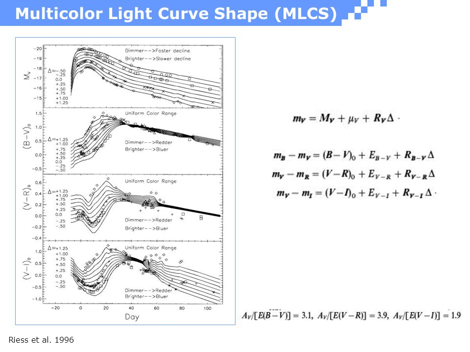 Multicolor Light Curve Shape (MLCS) Riess et al. 1996