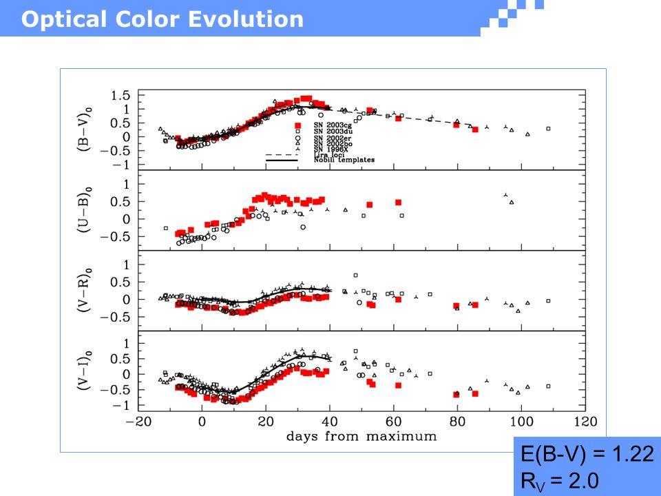 Optical Color Evolution E(B-V) = 1.22 R V = 2.0