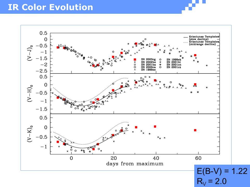 IR Color Evolution E(B-V) = 1.22 R V = 2.0