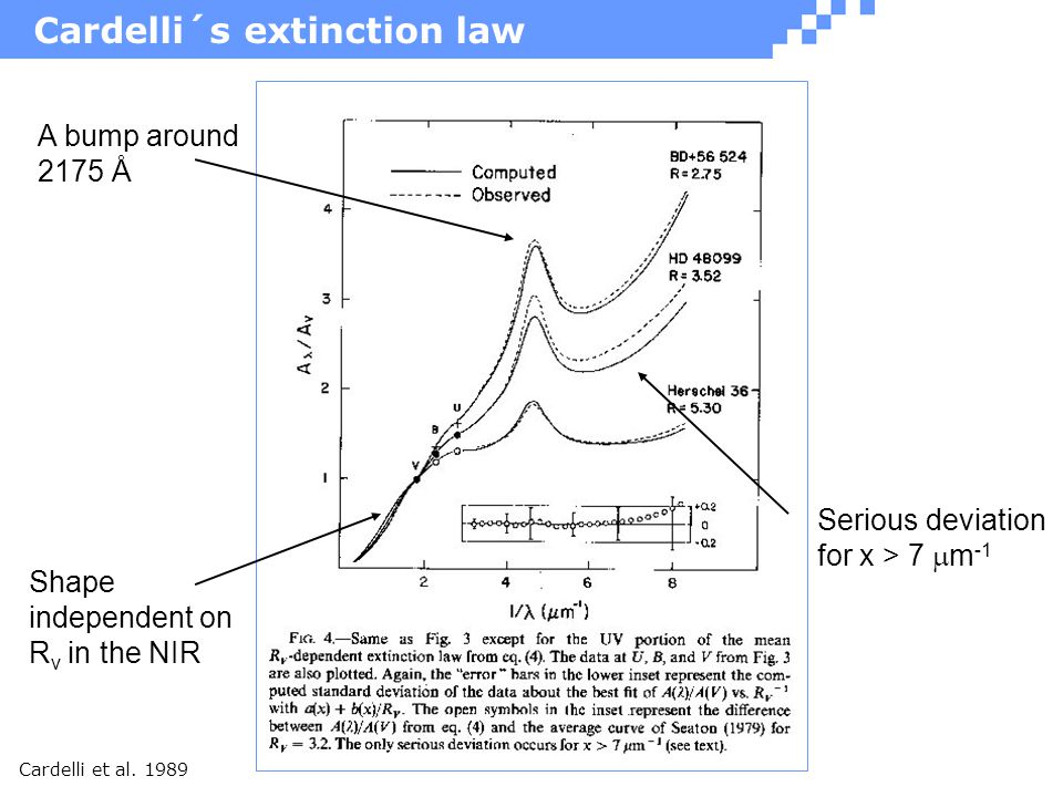 Cardelli´s extinction law Cardelli et al.
