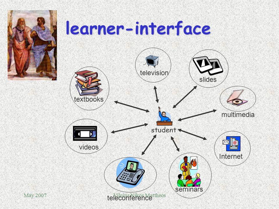 May 2007Vilnius Nikos Mattheos learner-content vicarious learner-learner learner-tutor