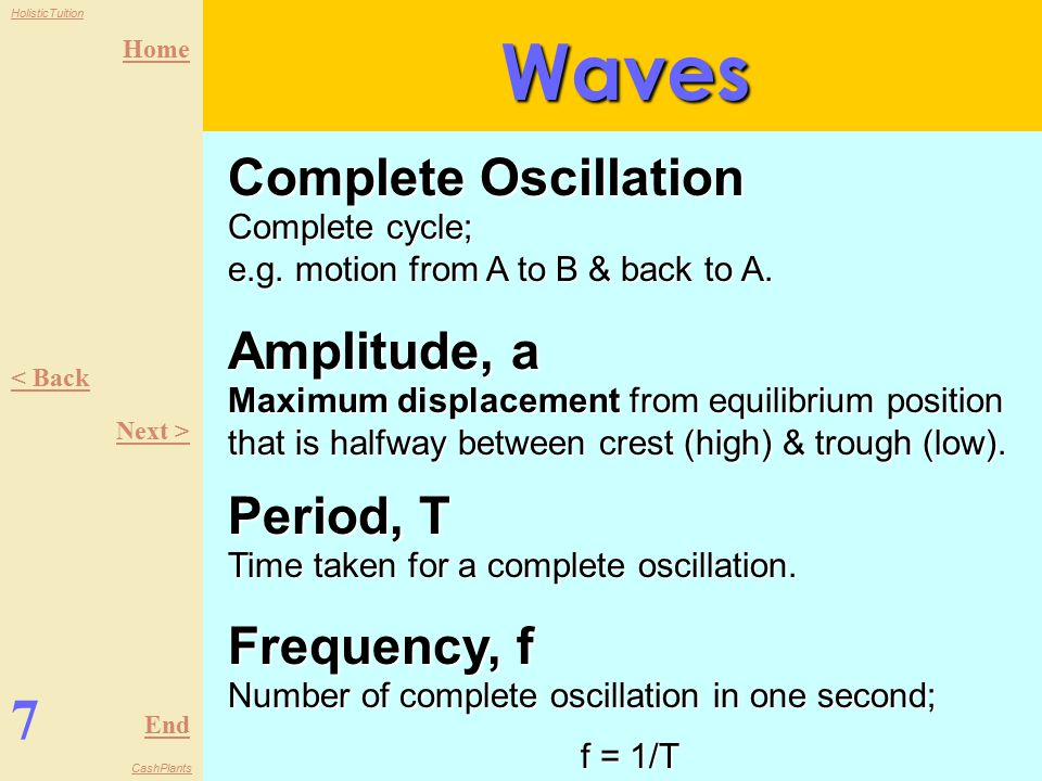 Home End HolisticTuition CashPlants 6 < Back Next > Wavefront A surface on the wave where all particles vibrate in phase (coming together to the same level).