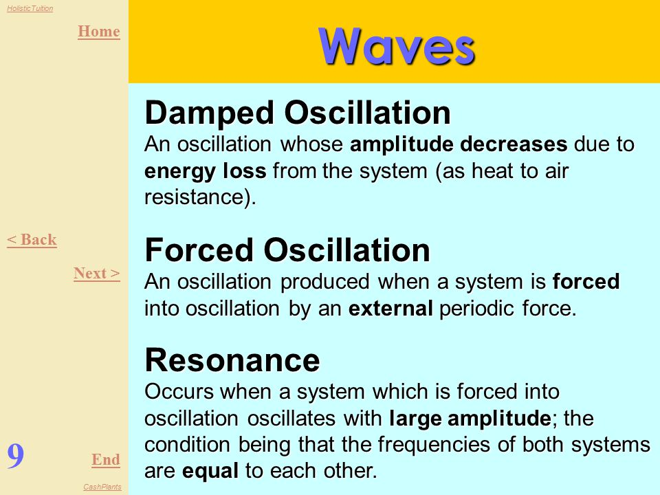 Home End HolisticTuition CashPlants 8 < Back Next >Waves Speed of wave, v Distance traveled by wave per second, v = fλ Free Oscillation Occurs when a system oscillates without any external force acting on it.