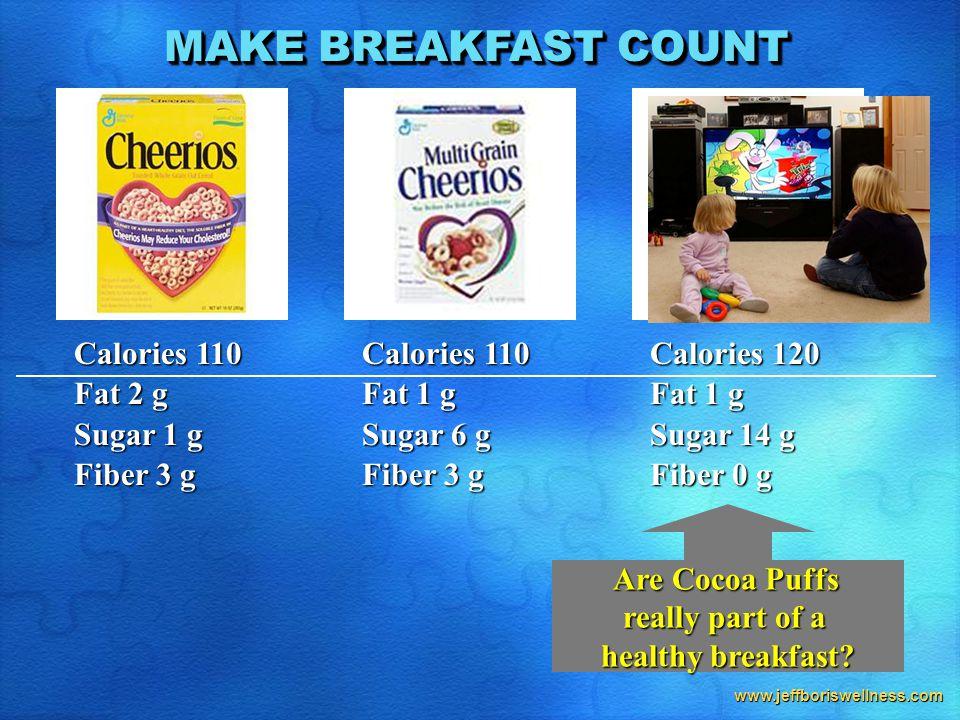 www.jeffboriswellness.com Calories 110 Fat 2 g Sugar 1 g Fiber 3 g Calories 110 Fat 1 g Sugar 6 g Fiber 3 g Calories 120 Fat 1 g Sugar 14 g Fiber 0 g Are Cocoa Puffs really part of a healthy breakfast.