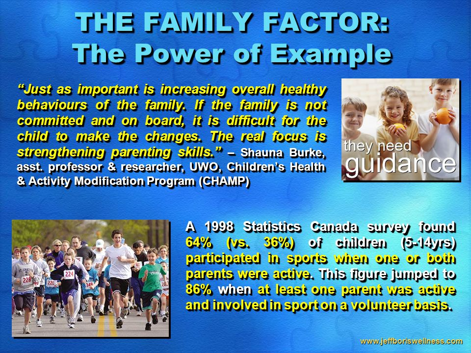 www.jeffboriswellness.com Just as important is increasing overall healthy behaviours of the family.