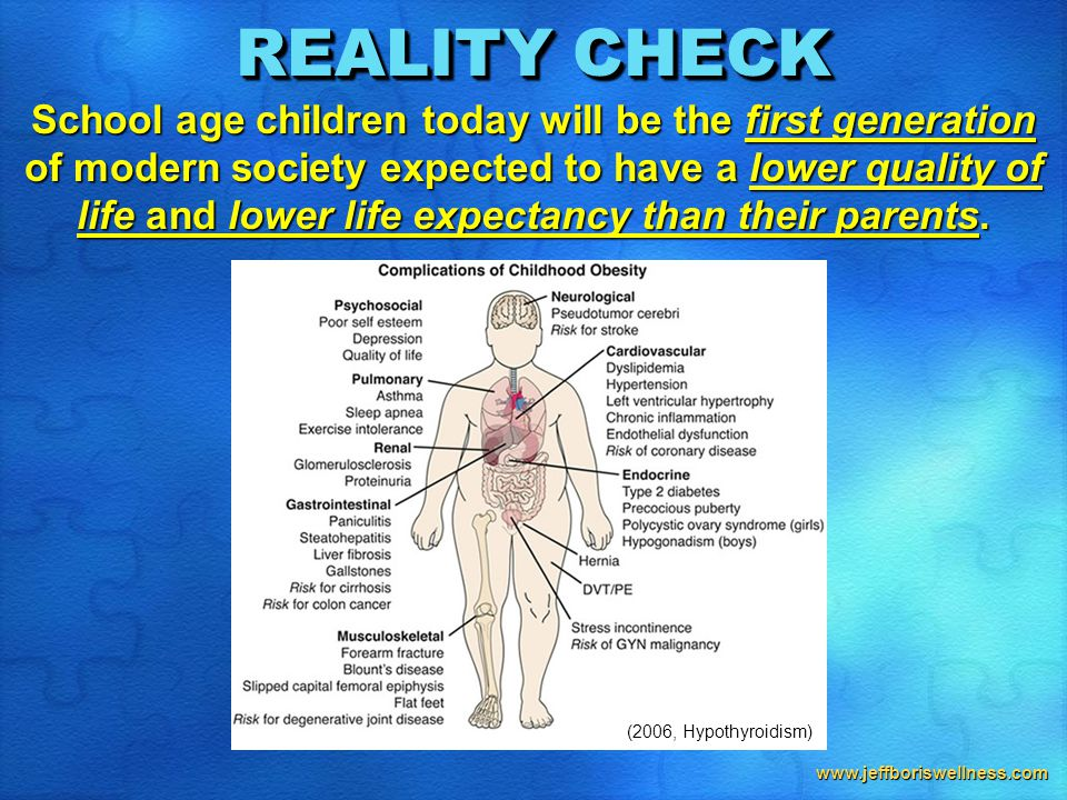 www.jeffboriswellness.com The level of chemicals in the environment is purported to coincide with the incidence of obesity. (Heindel, J.