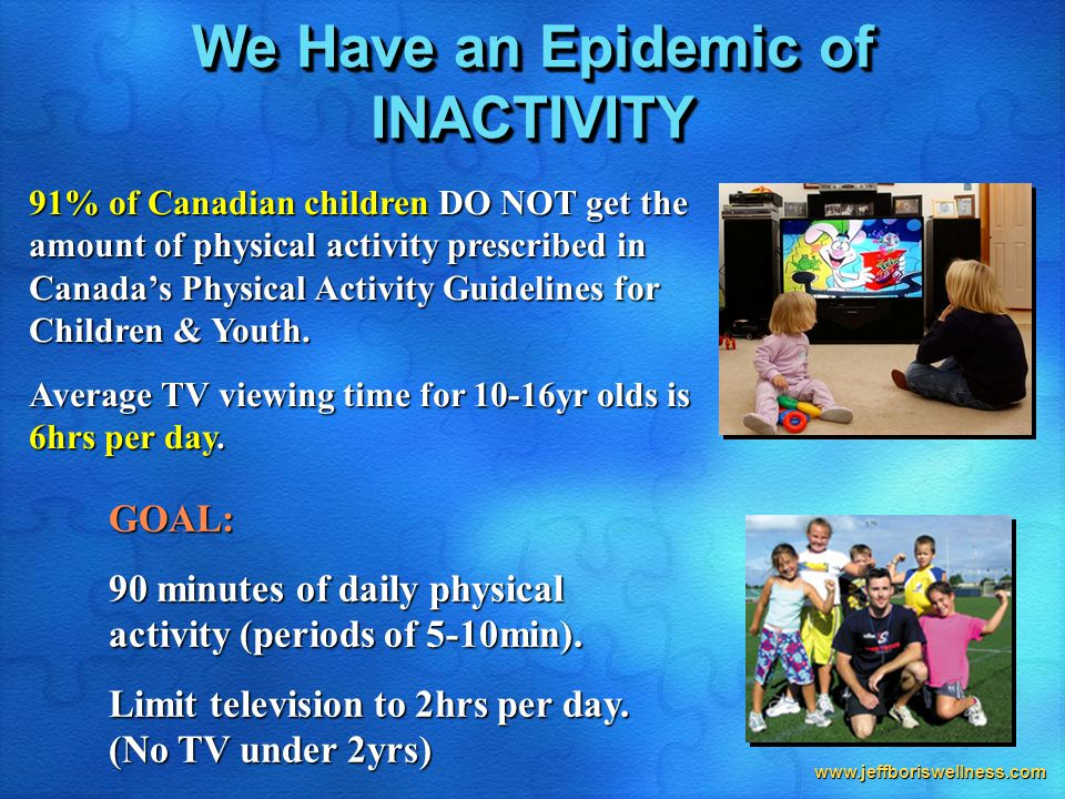 www.jeffboriswellness.com We Have an Epidemic of INACTIVITY 91% of Canadian children DO NOT get the amount of physical activity prescribed in Canada's Physical Activity Guidelines for Children & Youth.