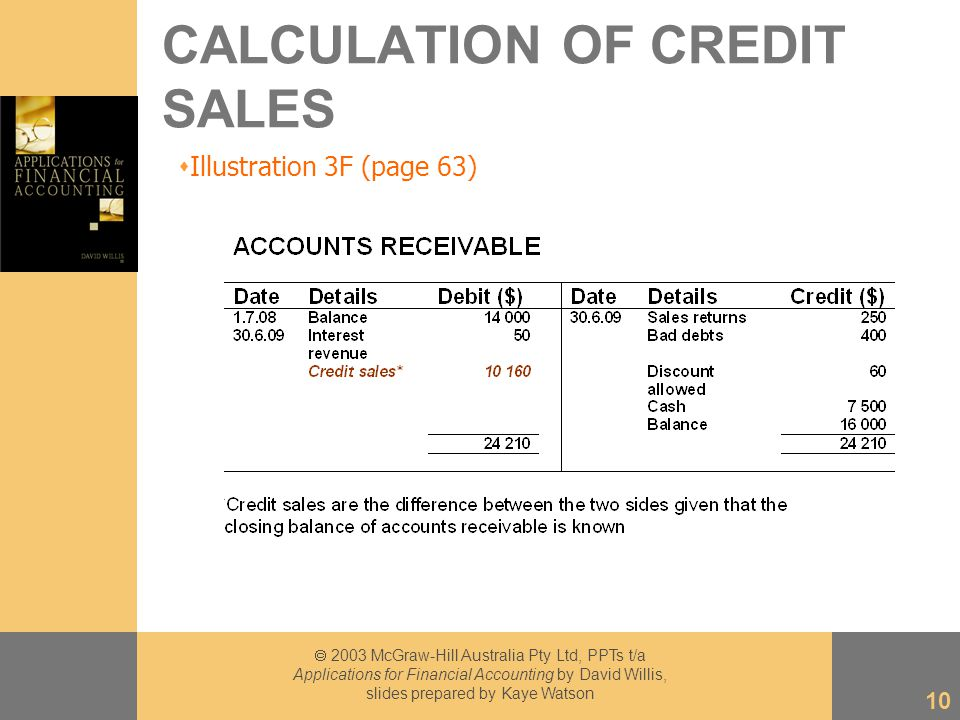  2003 McGraw-Hill Australia Pty Ltd, PPTs t/a Applications for Financial Accounting by David Willis, slides prepared by Kaye Watson 10 CALCULATION OF CREDIT SALES  Illustration 3F (page 63)