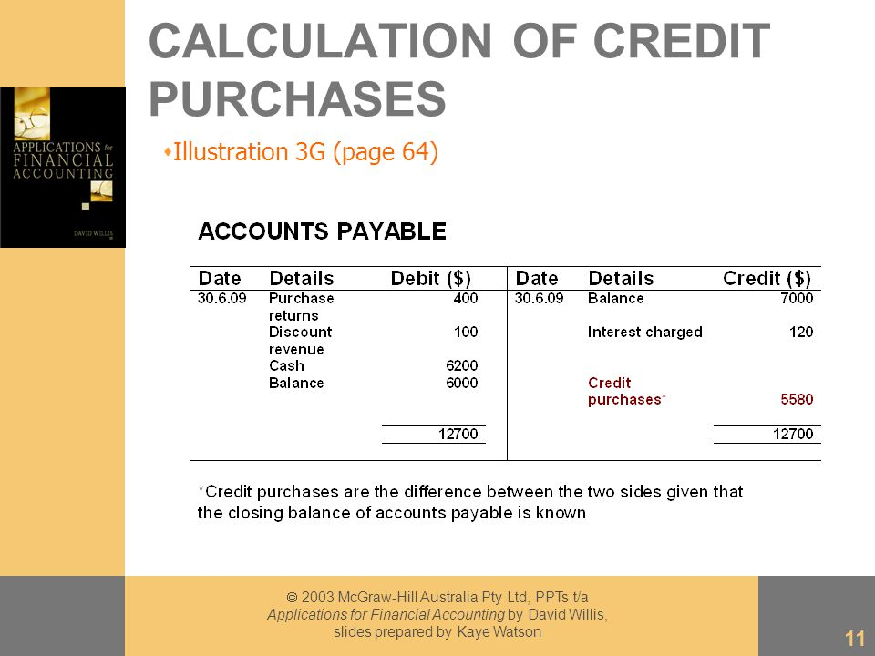  2003 McGraw-Hill Australia Pty Ltd, PPTs t/a Applications for Financial Accounting by David Willis, slides prepared by Kaye Watson 11 CALCULATION OF CREDIT PURCHASES  Illustration 3G (page 64)