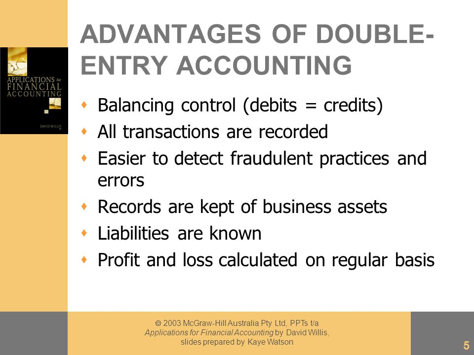  2003 McGraw-Hill Australia Pty Ltd, PPTs t/a Applications for Financial Accounting by David Willis, slides prepared by Kaye Watson 5 ADVANTAGES OF DOUBLE- ENTRY ACCOUNTING  Balancing control (debits = credits)  All transactions are recorded  Easier to detect fraudulent practices and errors  Records are kept of business assets  Liabilities are known  Profit and loss calculated on regular basis