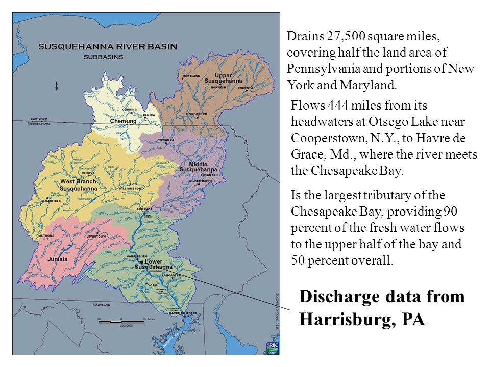 Drains 27,500 square miles, covering half the land area of Pennsylvania and portions of New York and Maryland. Flows 444 miles from its headwaters at