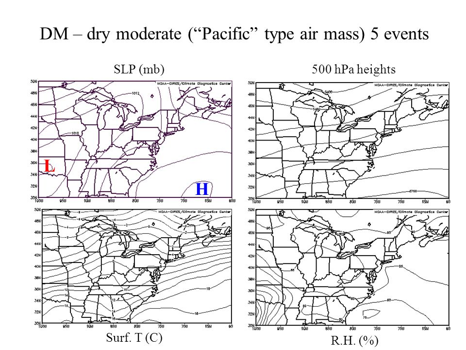 """DM – dry moderate (""""Pacific"""" type air mass) 5 events L H SLP (mb)500 hPa heights Surf. T (C) R.H. (%)"""