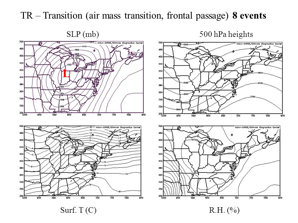 TR – Transition (air mass transition, frontal passage) 8 events SLP (mb)500 hPa heights Surf. T (C)R.H. (%) L