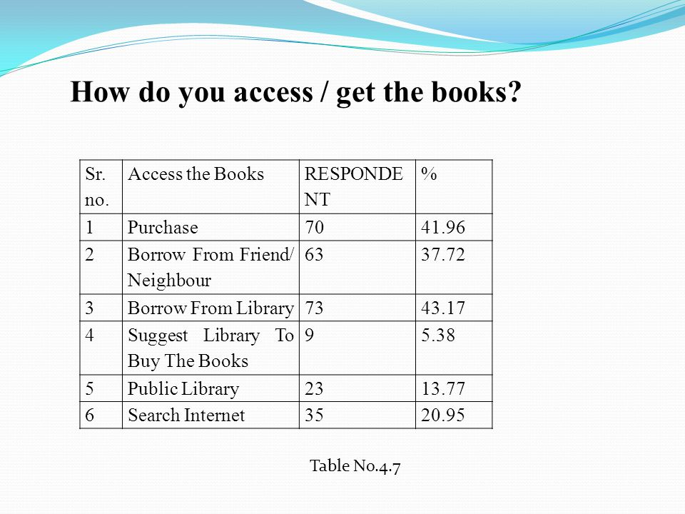 How do you access / get the books. Sr. no.