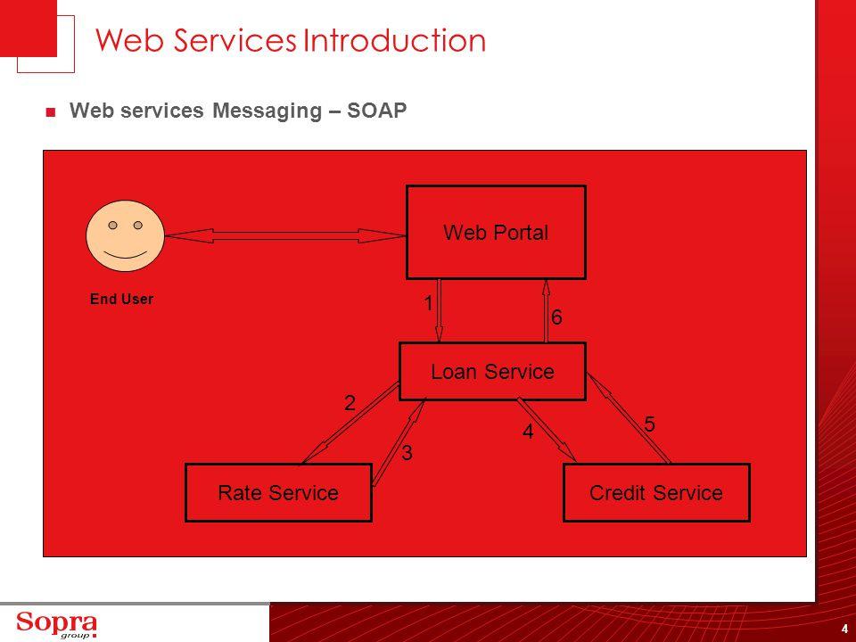 4 Web Services Introduction Web services Messaging – SOAP Web Portal Loan Service Rate ServiceCredit Service 1 2 3 4 5 6 End User
