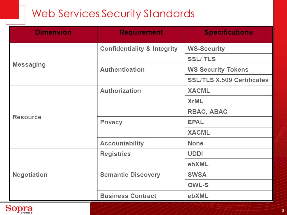 8 Web Services Security Standards DimensionRequirementSpecifications Messaging Confidentiality & IntegrityWS-Security SSL/ TLS AuthenticationWS Securi