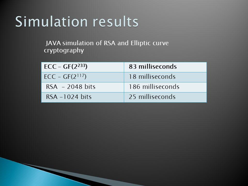 ECC – GF(2 233 ) 83 milliseconds ECC – GF(2 117 ) 18 milliseconds RSA - 2048 bits 186 milliseconds RSA -1024 bits 25 milliseconds JAVA simulation of RSA and Elliptic curve cryptography