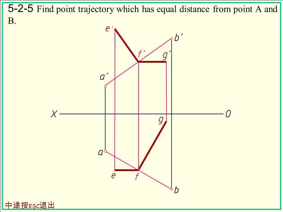 5-2-5 Find point trajectory which has equal distance from point A and B. 中途按 ESC 退出