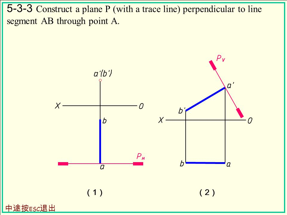 (1)(1)(2)(2) 5-3-3 Construct a plane P (with a trace line) perpendicular to line segment AB through point A.