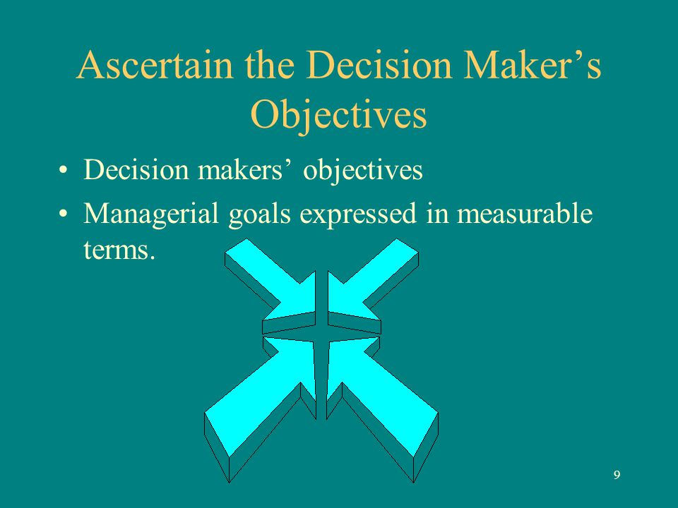 9 Ascertain the Decision Maker's Objectives Decision makers' objectives Managerial goals expressed in measurable terms.