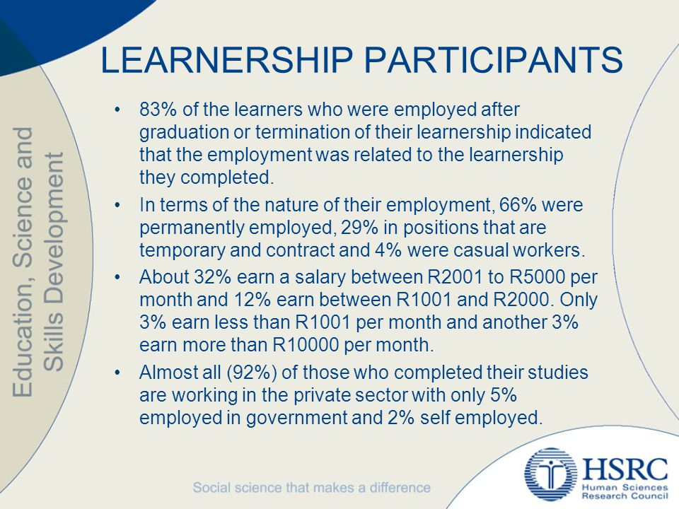 LEARNERSHIP PARTICIPANTS 83% of the learners who were employed after graduation or termination of their learnership indicated that the employment was related to the learnership they completed.