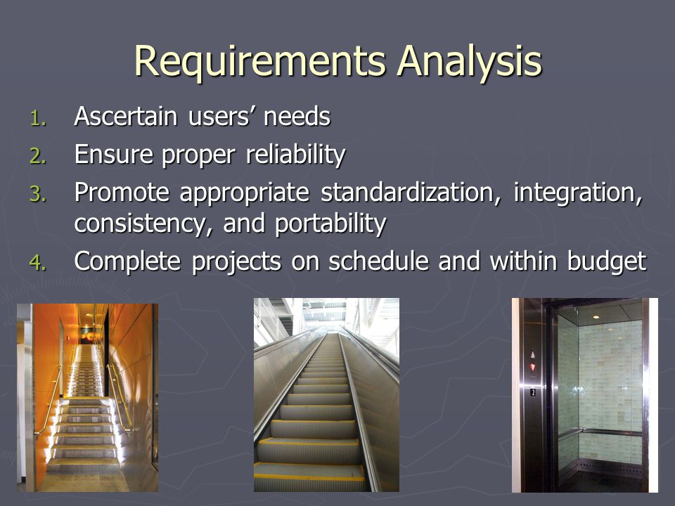 Requirements Analysis 1. Ascertain users' needs 2.
