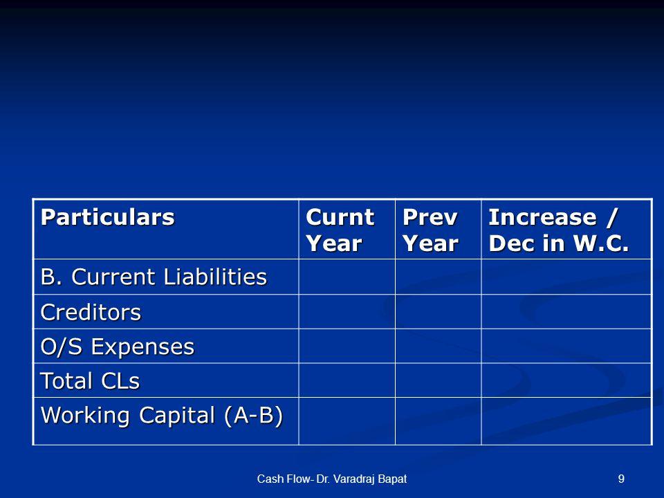 9Cash Flow- Dr. Varadraj Bapat Particulars Curnt Year Prev Year Increase / Dec in W.C.