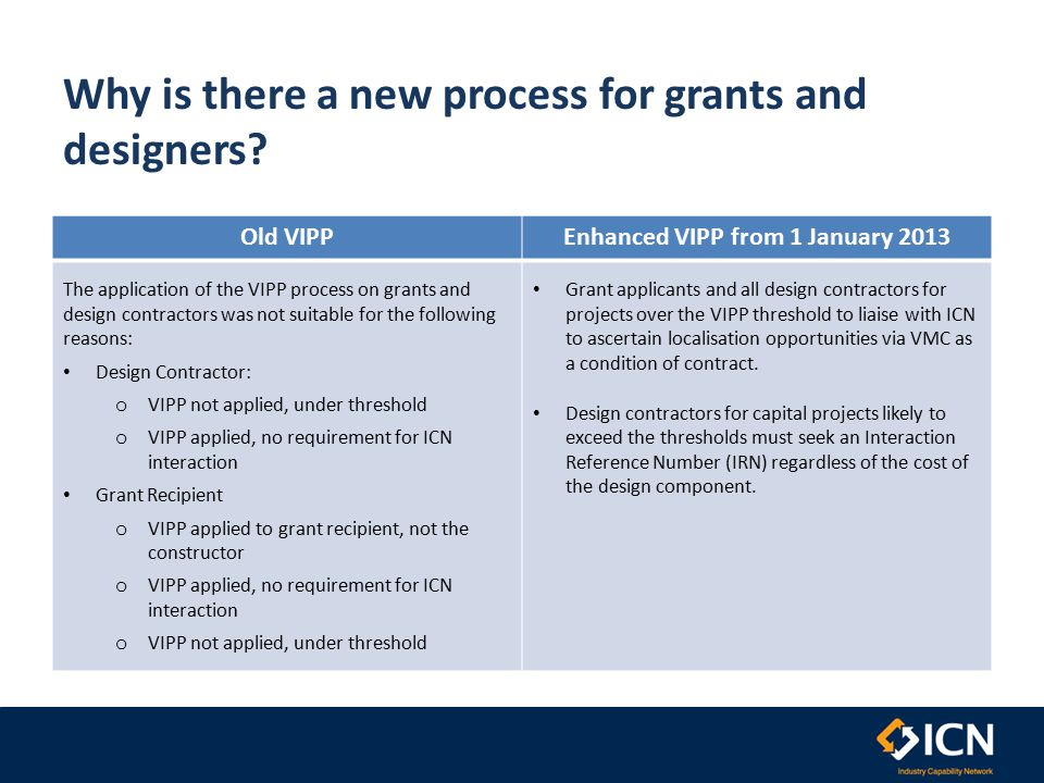 Grants and design contracts overview Grant applicants to liaise with ICN to ascertain localisation opportunities where the value of the grant is a substantial component of a project/procurement and is over the VIPP thresholds.