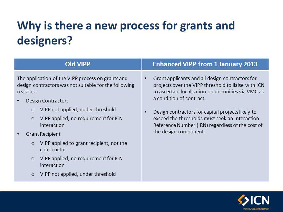 2 2 1 1 5 5 6 6 2 2 3 3 4 4 TIPS: 1.Add new tender: register new tender and undertake contestability assessment.