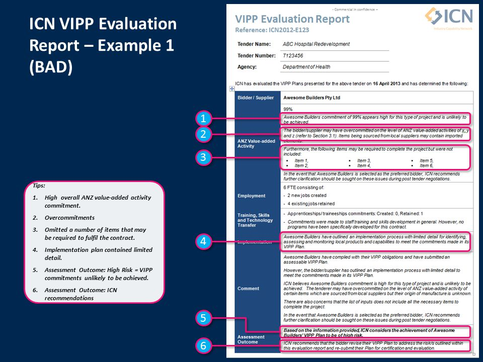 ICN VIPP Evaluation Report – Example 1 (BAD) Tips: 1.High overall ANZ value-added activity commitment.