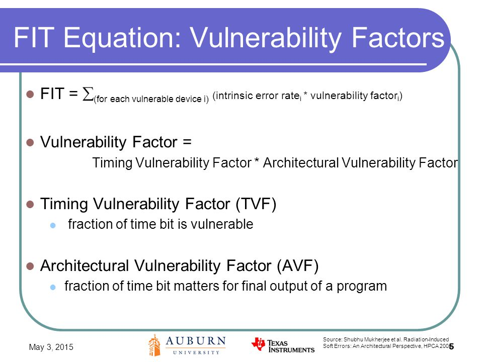 May 3, 2015 6 Architectural Vulnerability Factor Fraction of time bit matters for final output of a program Branch Predictor Doesn't matter at all (AVF = 0%) Program Counter Almost always matters (AVF ~ 100%) Computing AVF for complex structures Statistical Fault Injection ACE (Architecturally Correct Execution) Analysis Source: Shubhu Mukherjee et al.