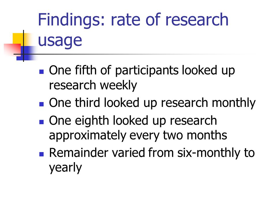 Findings: rate of research usage One fifth of participants looked up research weekly One third looked up research monthly One eighth looked up research approximately every two months Remainder varied from six-monthly to yearly