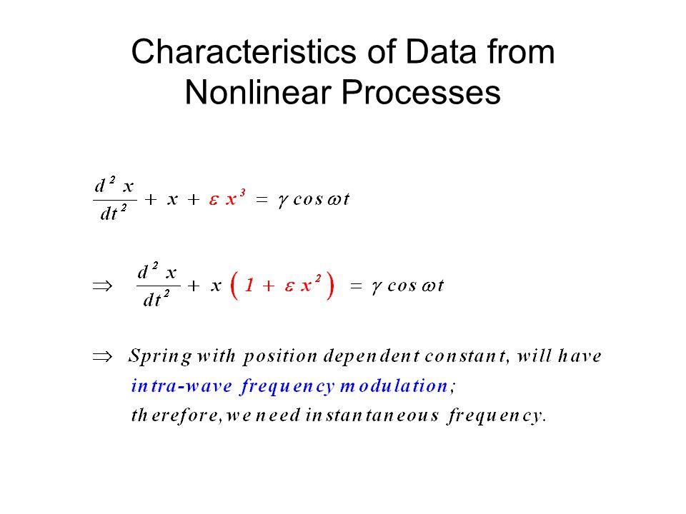 Nonlinear Pendulum : Asymmetric