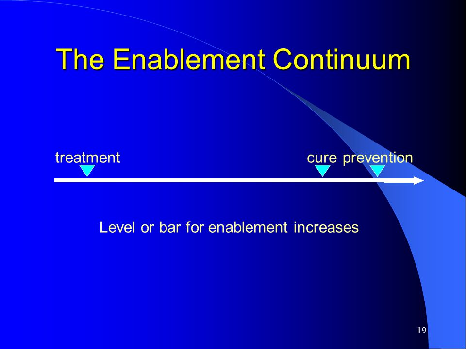 19 The Enablement Continuum treatmentcureprevention Level or bar for enablement increases