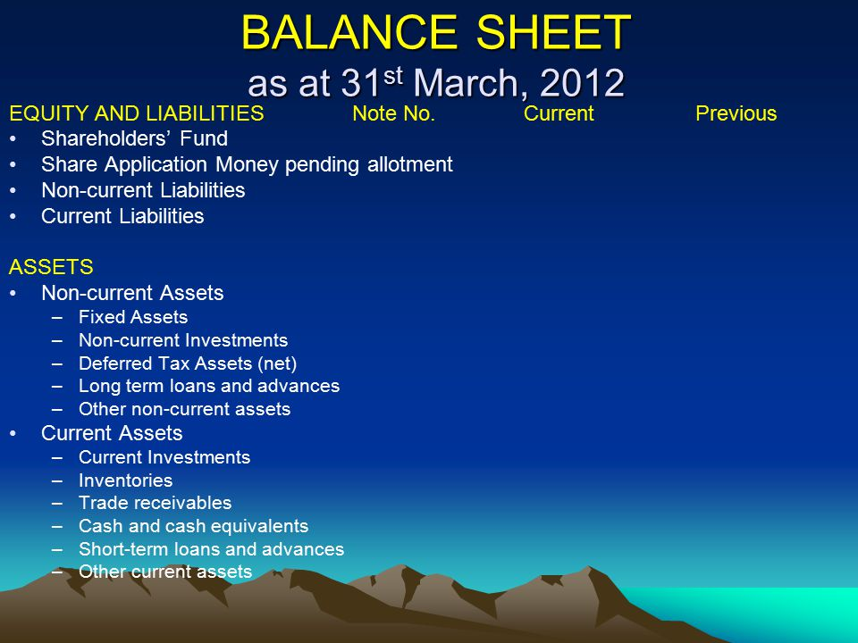 BALANCE SHEET as at 31 st March, 2012 EQUITY AND LIABILITIESNote No.CurrentPrevious Shareholders' Fund Share Application Money pending allotment Non-c